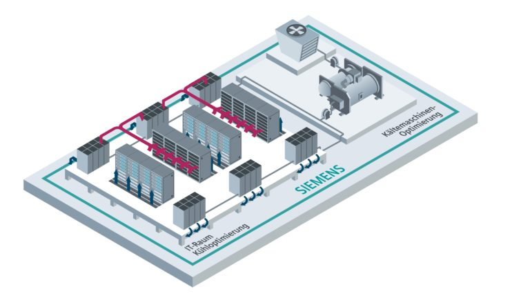 Infografik Rechenzentrum