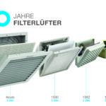 Pfannenberg feiert den 60. Geburtstag des Filterlüfters
