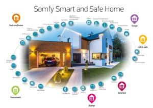 Sprich Mit Deinem Smart Home I Magazin